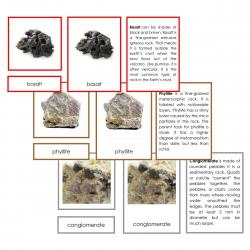 Igneous, Metamorphic, and sedimentary Rocks  Card Materials